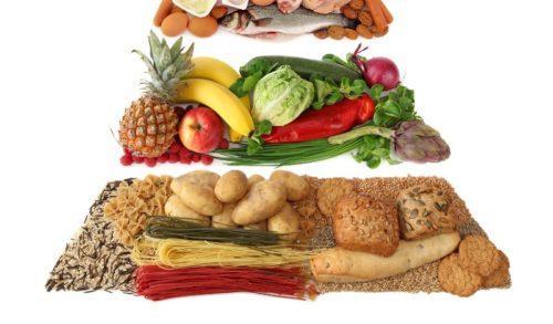 диета 35 дней меню