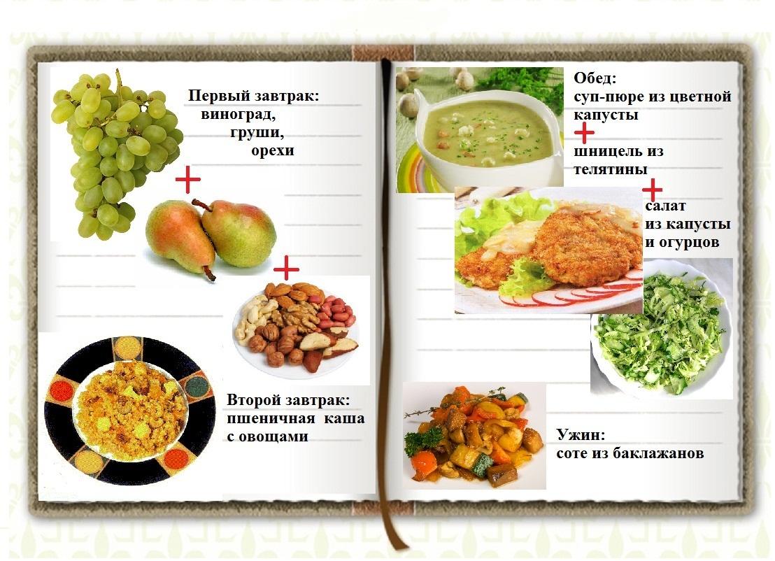 меню питания для похудения скачать