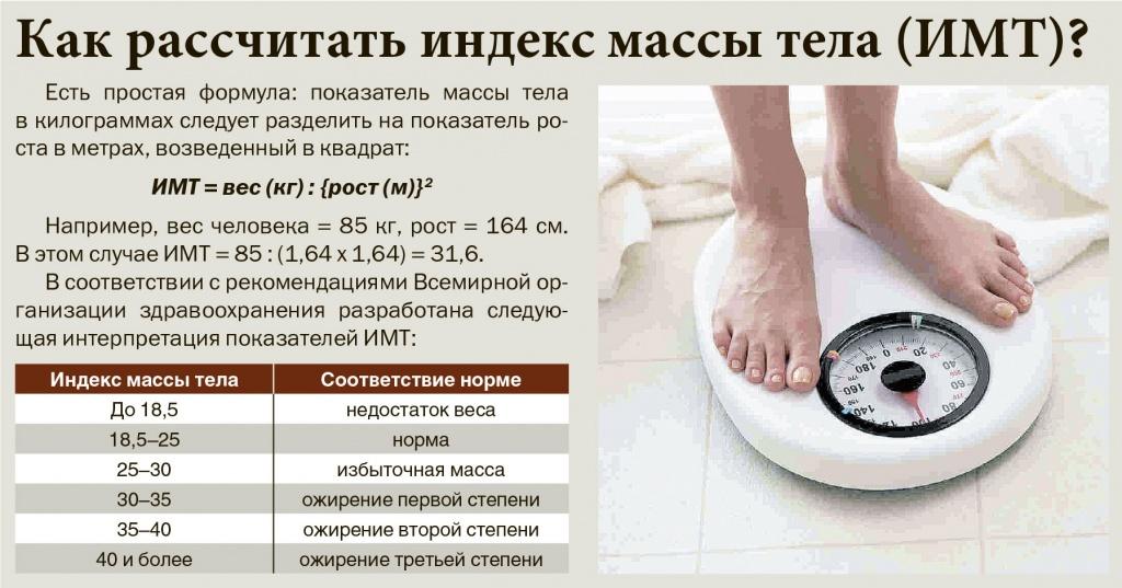 Формула идеального веса  как узнать сколько жира в