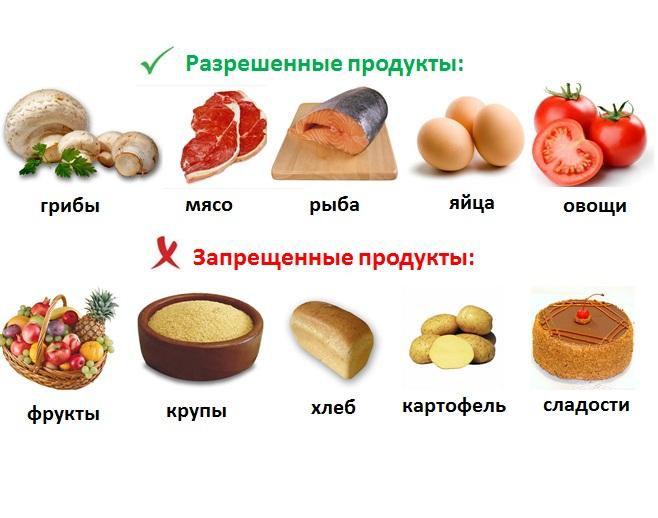продукты на пару для похудения