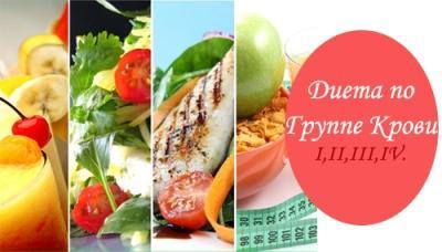 диета по крови