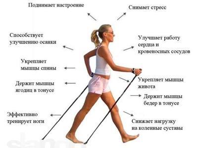 ходьба с палками