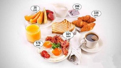 skolko-kalorij-nuzhno