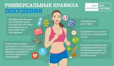 sovety-dlya-poxudeniya