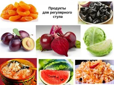 питание при запоре