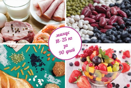 dieta-90-dnej-razdelnogo-pitaniya